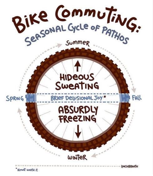 bikecomm